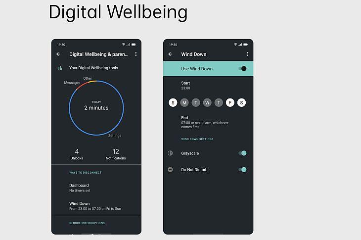 Digital Wellbeing - время пользования смартфоном