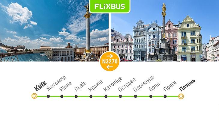 Flixbus Киев-Пльзень